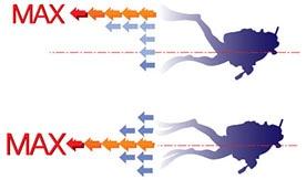 scuba fin propulsion diagram
